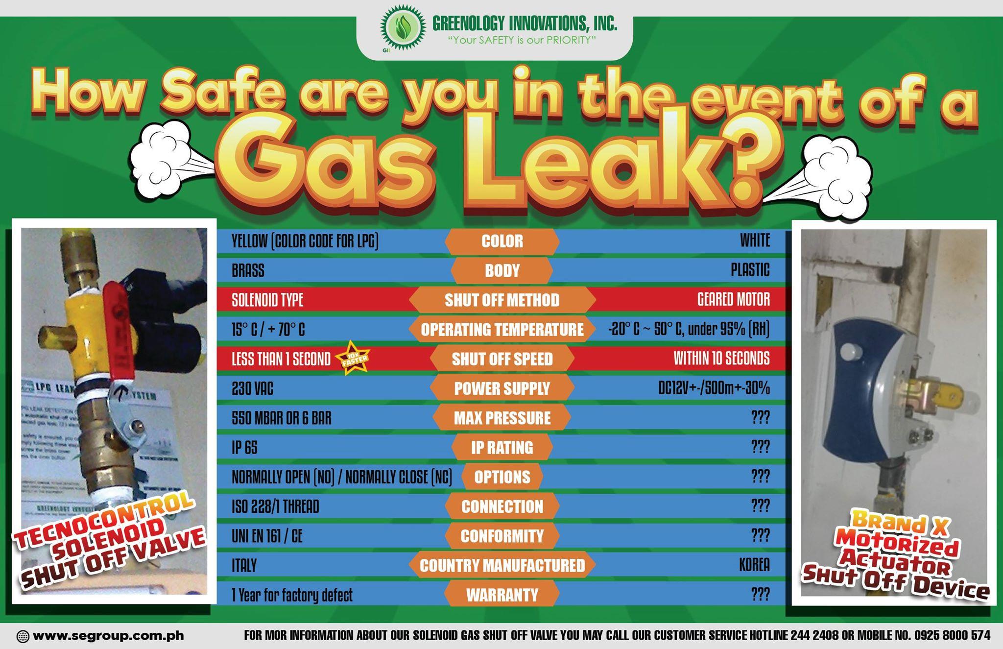 gas valve philippines